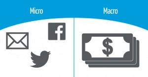 micro-macro-conversion-1024x535